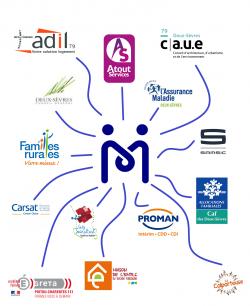 MSAP et partenaires